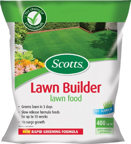 scotts miracle gro No match found sorry, we couldn't find any results based on your search criteria possible reasons are: we have not received your submission yet.