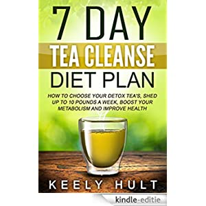 1500 Calorie diet and meal plan