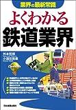 よくわかる鉄道業界 (業界の最新常識)