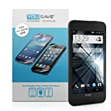 Yousave Accessories HTC Desire 610 Screen Protector Three Pack