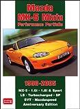 Mazda MX-5 Miata Performance Portfolio