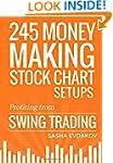245 Money Making Stock Chart Setups:...