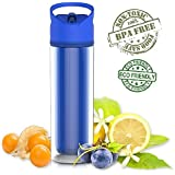 New! Sh&h Just Perfect Insulated Sports Water Bottle With Flip Cap And Built In Straw! (Blue)