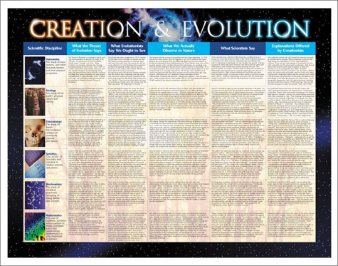 Creation & Evolution Chart (Clear Reasons to Doubt Darwinian Evolution), Larry Blythe