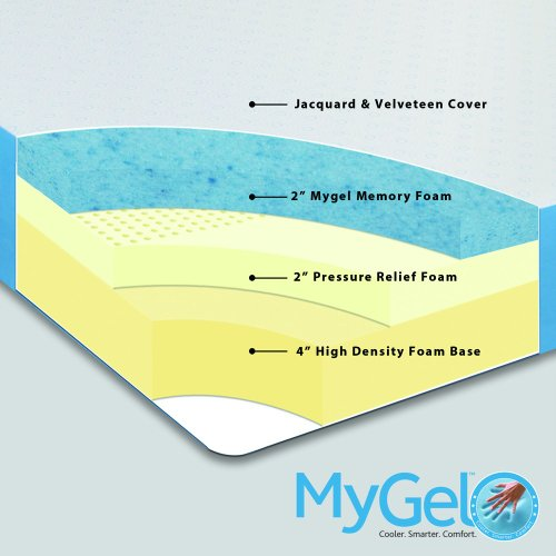 Cheap sleep master 8 mygel memory foam mattress queen shopping online in usa Discount foam mattress