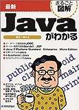まるごと図解 最新Javaがわかる (まるごと図解)