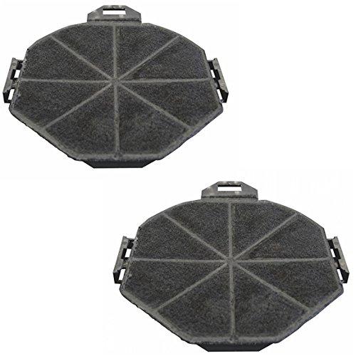 cda-cha17-cooker-hood-recirculation-filters-cda-ech-ekp-eva-eca-matrix-mep-meh
