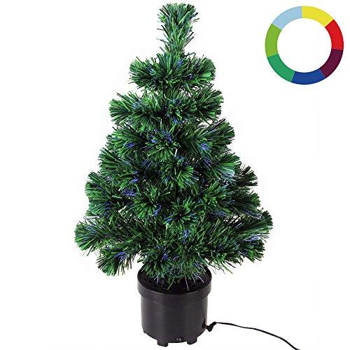 cravog weihnachtsbaum farbwechsel christbaum. Black Bedroom Furniture Sets. Home Design Ideas