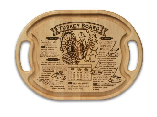 Grande Epicure M8009005  15-Inch by 21-Inch  Maple Turkey Carving Board with Juice Well and Handles