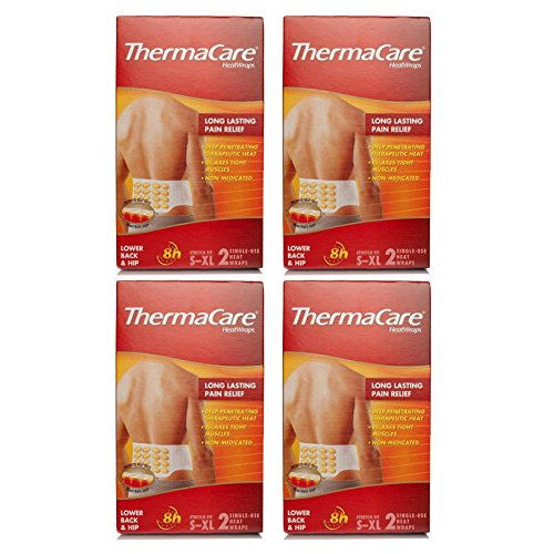 thermacare-posteriore