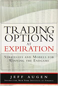 Option expiration day trading