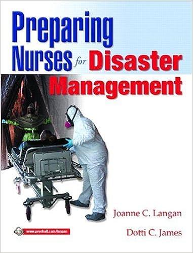 Disaster recovery plan sample, hurricane information, nurses