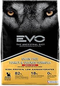 EVO Turkey & Chicken Small Bite Dog Food - 13.2 lb