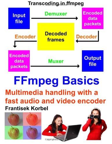 FFmpeg Basics 1479327832 pdf