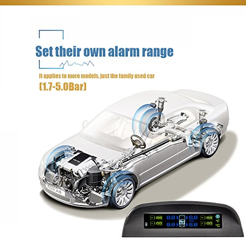 Rrtizan Tpms Tyre Pressure Monitoring System Solar Power