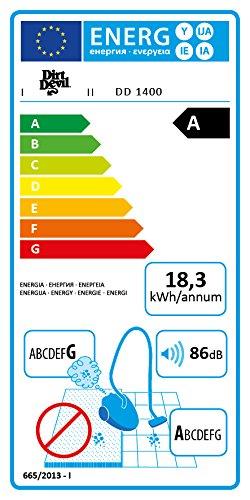Dirt-Devil-DD1400-Dusty-360-Aspirateur-Balai-Electrique-Rouge-et-Graphite-390-x-200-x-120-cm