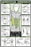 Abdominal Workout 24 X 36 Laminated Chart