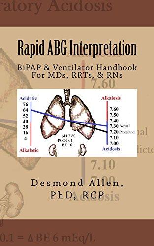 rapid-abg-interpretation-bipap-ventilator-handbook-for-mds-rrts-rns