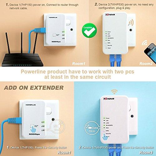 7inova 7whp530k 300mbps wifi range extender repeater av500 wireless powerline starter kit 2. Black Bedroom Furniture Sets. Home Design Ideas