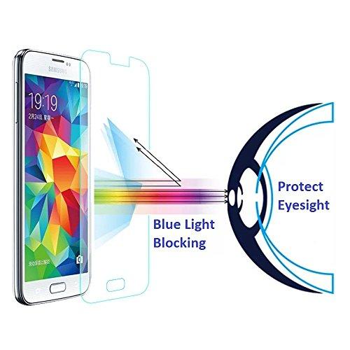 Cyxus Blue Light Filter Pet Uv Blocking Screen Protector