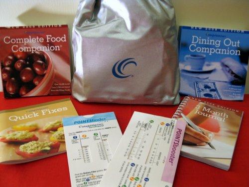 Food Nutrition Calculator