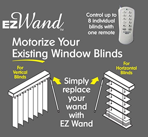 001 Ezwand Package Control 1 Blind Motorize Your