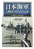 日本海軍の歴史がよくわかる本 (PHP文庫)