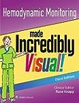 Hemodynamic Monitoring Made Incredibl...