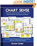 Chart Sense: Common Sense Charts to Teach 3-8 Informational Text and Literature