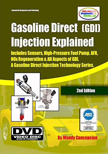 gdi-gasoline-direct-injection-explained