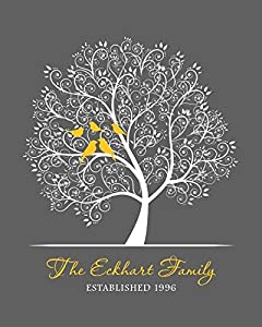 Personalized Family Tree - Wedding Anniversary Gift for Parents - Last Name Sign with Established Date - Foyer Decor - 8x10 or 11x14 Custom Art Print