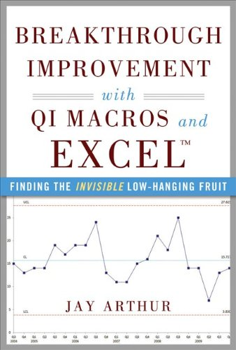 Breakthrough Improvement with QI Macros and Excel: Finding the Invisible Low-Hanging Fruit (Learning Breakthrough Program compare prices)