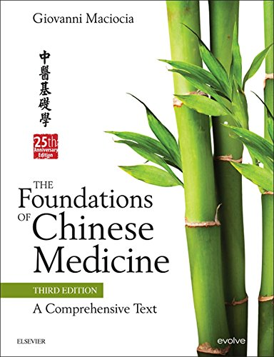 Check Out Foundation MedicineProducts On Amazon!