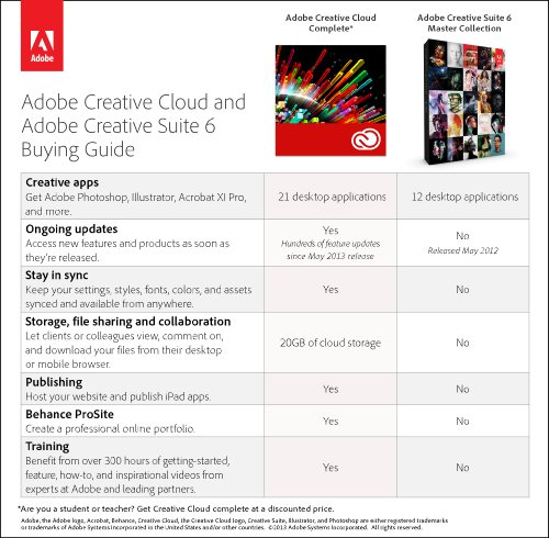 Adobe CS6 Store - Reviews, Shop and Compare Adobe CS6 Store Prices