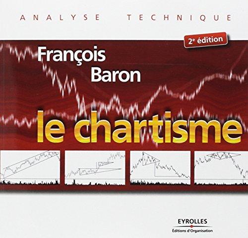 Le chartisme : Méthodes et stratégies pour gagner en Bourse