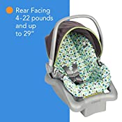 Cosco Lift And Stroll Travel System Elephant Squares