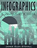 Infographics: A Journalist