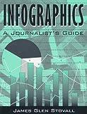 Infographics: A Journalist