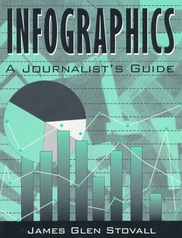 Infographics: A Journalist's Guide