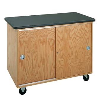 amazoncom furniture 62quot industrial wood. Amazoncom Furniture 62quot Industrial Wood Diversified Woodcrafts 4101k Uv Finish Solid