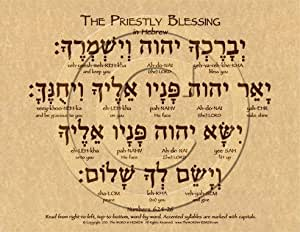 Aaronic blessing in hebrew writing alphabet
