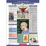 Bipolar Explained Poster