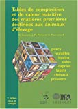Tables de composition et de valeur nutritive des matires premires destines aux animaux d'levage : Porcs, volailles, bovins, ovins, caprins, lapins, chevaux, poissons