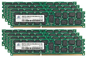 Adamanta 64GB (8x8GB) Server Memory Upgrade for Dell PowerEdge T620 DDR3 1333MHz PC3-10600 ECC Registered 2Rx4 CL9 1.35v 36 IC