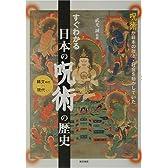 すぐわかる日本の呪術の歴史―呪術が日本の政治・社会を動かしていた
