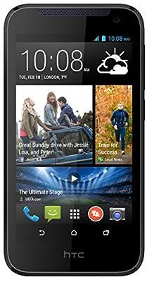 HTC Desire 310 (Dual SIM, 1GB RAM, Blue)