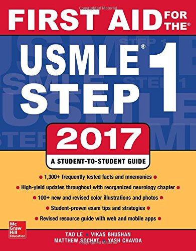 Buy Usmle Step First Aid Now!