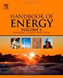 Handbook of Energy, Volume I: Diagrams, Charts, and Tables