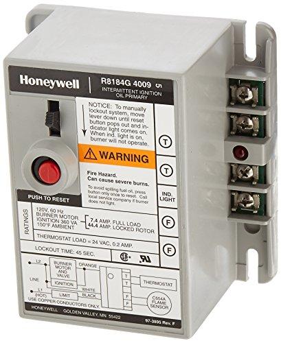 Buy Honeywell International Now!