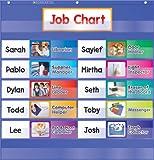 Class-Jobs-Pocket-Chart